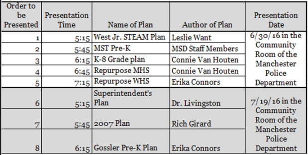 UPDATED Plan presentations